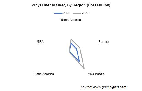 Vinyl Ester Market by Region